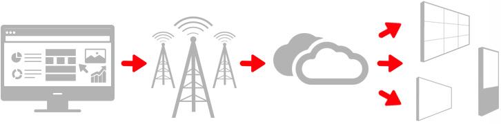 Cellular_Connectivity_diagram
