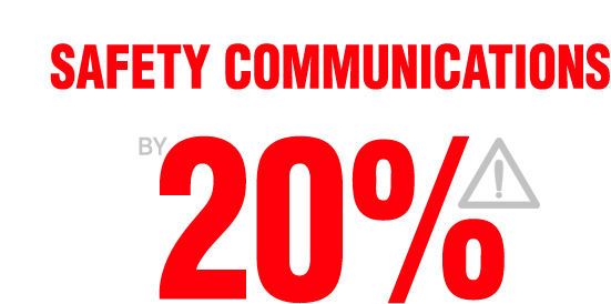 digital signage industrial stat