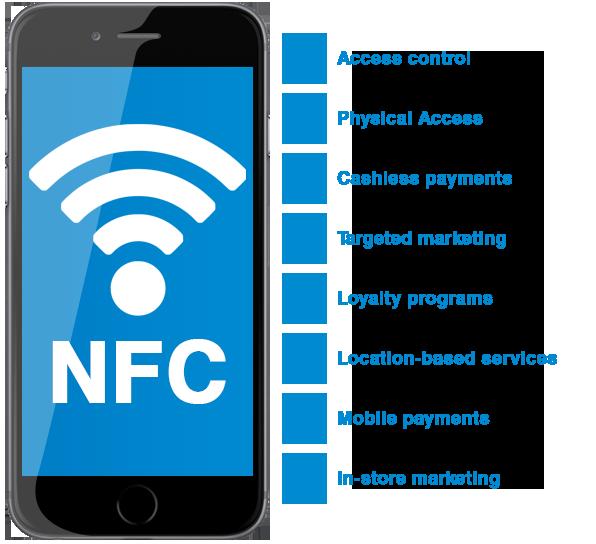 NFC-RFID - MediaTile Digital Signage