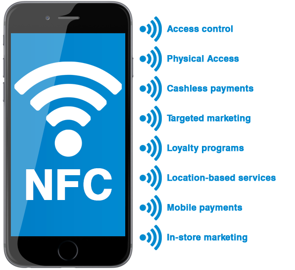 NFC phone icons