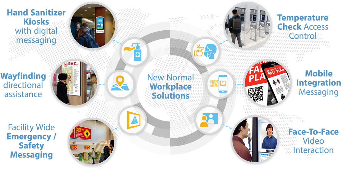 digital signage New Normal - Part 2