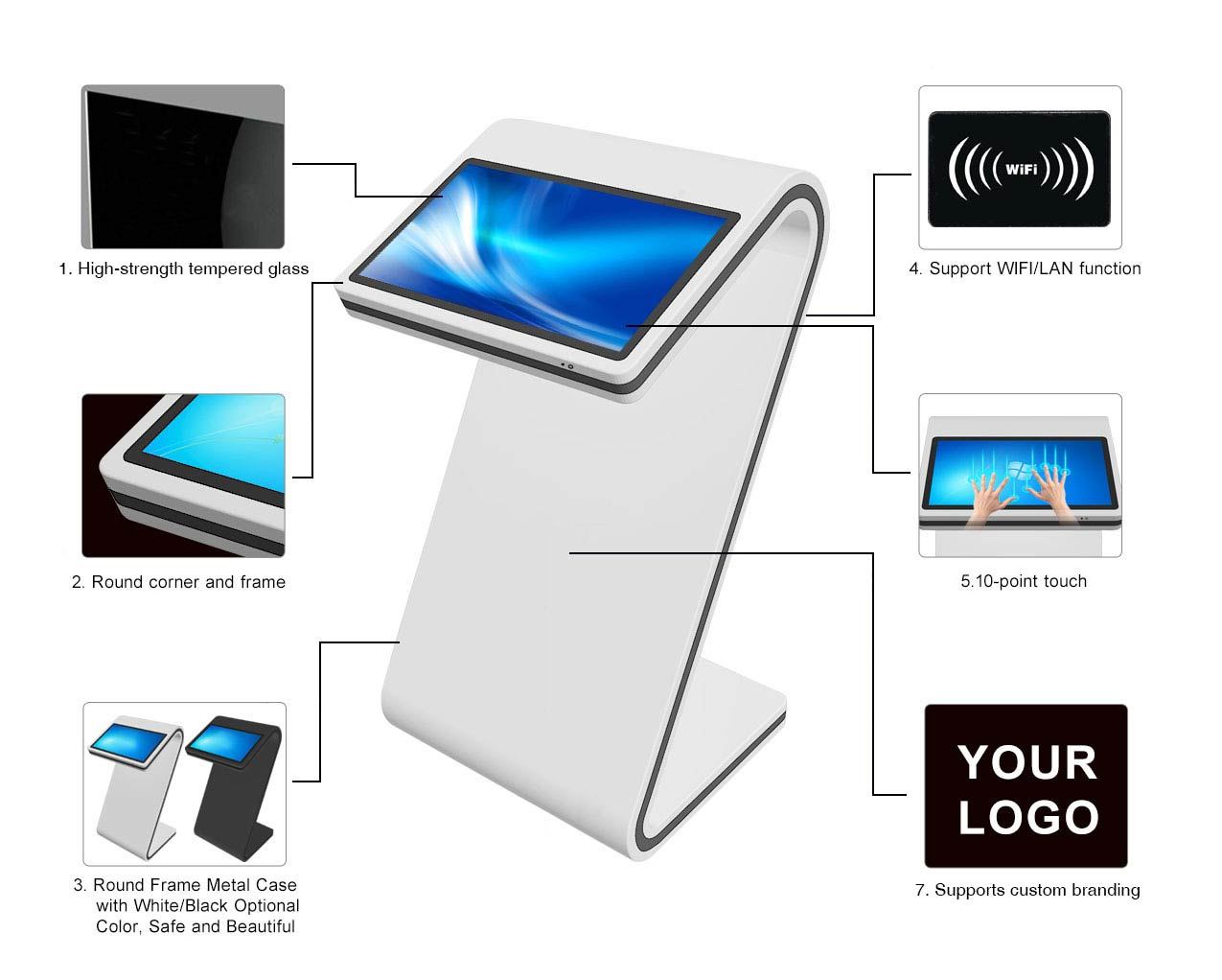 angled s touch kiosk features